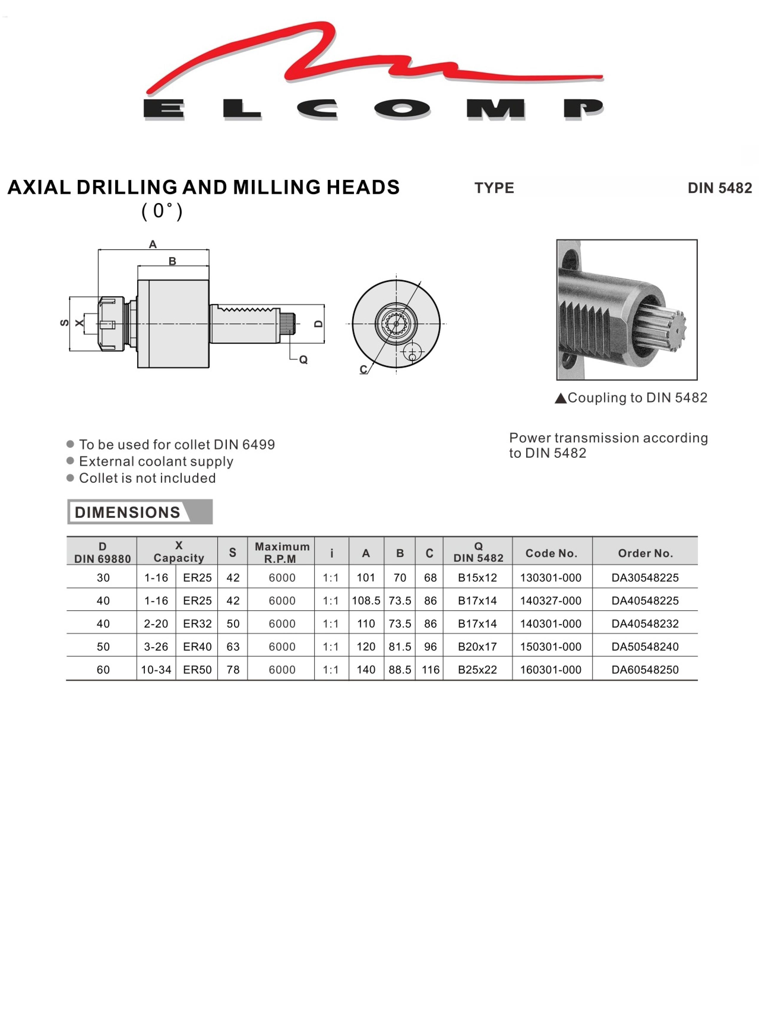 Drilling & Milling Heads